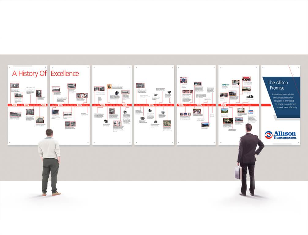 ATI timeline wall