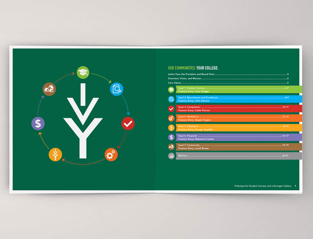 Ivy Plan brochure 2